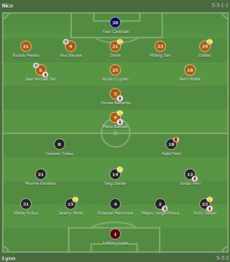 Balotelli sut hong penalty trong tran thang Lyon 2-0 - Anh 1