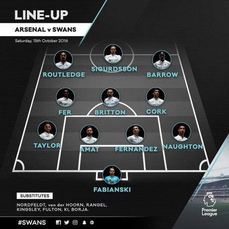 Arsenal vs Swansea (0-0, H1): Bong trung xa doi khach - Anh 10