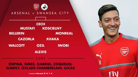 Arsenal vs Swansea (0-0, H1): Bong trung xa doi khach - Anh 9