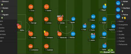 Paulo Dybala sam vai nguoi hung, Juventus loi nguoc dong thanh cong - Anh 2