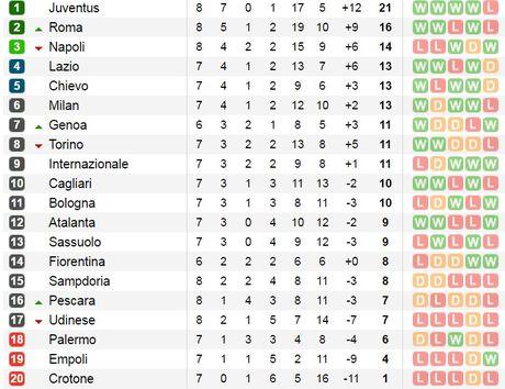 Paulo Dybala sam vai nguoi hung, Juventus loi nguoc dong thanh cong - Anh 4