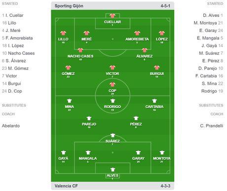 23h30 ngay 16/10, Sporting Gijon vs Valencia: Doc luc khang cu bay doi - Anh 3