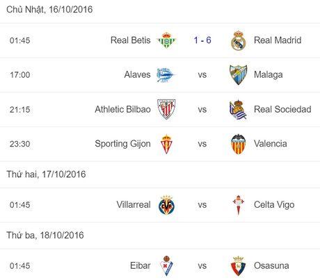 23h30 ngay 16/10, Sporting Gijon vs Valencia: Doc luc khang cu bay doi - Anh 4