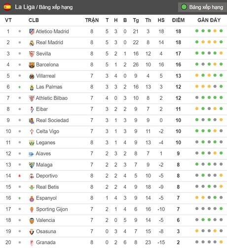 23h30 ngay 16/10, Sporting Gijon vs Valencia: Doc luc khang cu bay doi - Anh 5