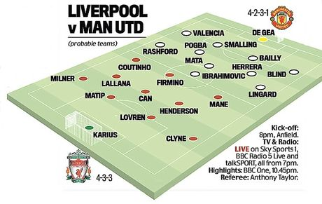 Liverpool - Manchester United: Ban linh Mourinho co len tieng? - Anh 3