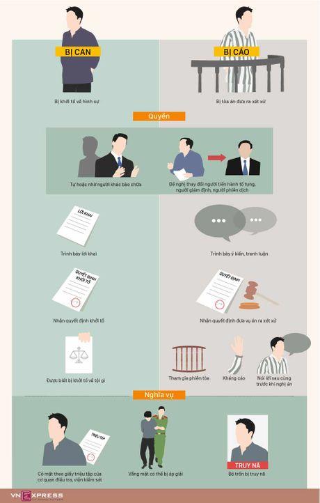 Infographic: Bi can khac bi cao the nao? - Anh 1