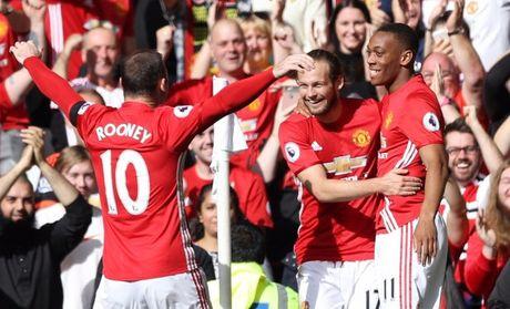Doi hinh du kien tran Liverpool gap Man United - Anh 3