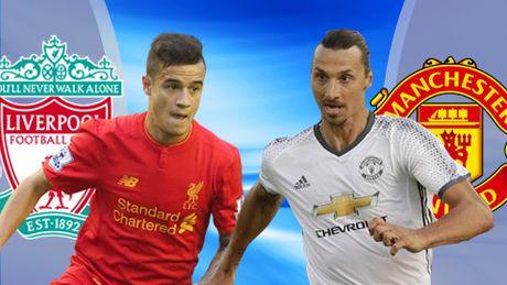 Liverpool vs MU: Duyen va dop! - Anh 1