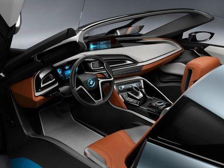 BMW i8 sap co them phien ban mui tran sieu sang - Anh 5