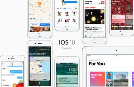 Apple ra mat iOS 10.0.3 danh rieng cho bo doi iPhone 7 - Anh 1