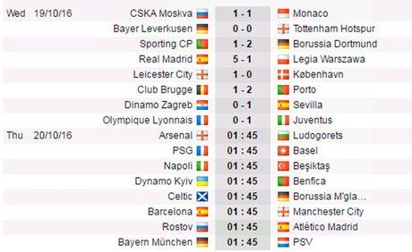 Phung phi co hoi, Leverkusen chia diem tiec nuoi truoc Tottenham - Anh 2