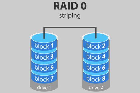 Thiet lap o cung chay RAID 0 va cai dat Windows - Anh 1