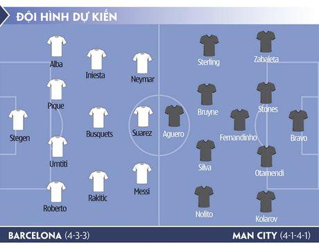 Barcelona & Man City, hai ly do nen xem - Anh 2
