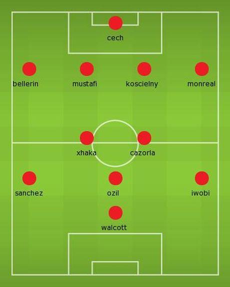 Doi hinh toi uu de Arsenal 'bat nat' Ludogorets - Anh 12