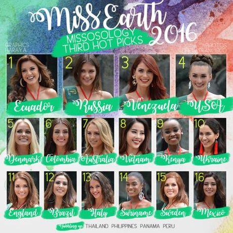 Nam Em them hi vong tien xa tai Miss Earth 2016 - Anh 3