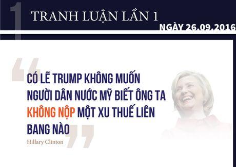 'Don doc' trong khau chien Trump-Clinton - Anh 2