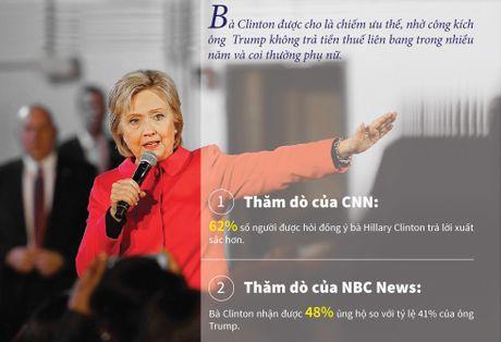 'Don doc' trong khau chien Trump-Clinton - Anh 5