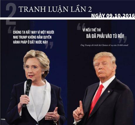 'Don doc' trong khau chien Trump-Clinton - Anh 6