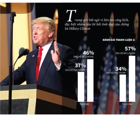'Don doc' trong khau chien Trump-Clinton - Anh 7