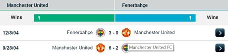 02h05 ngay 21/10, Manchester United vs Fenerbahce: Quy do nhan nhuc cho thoi - Anh 2