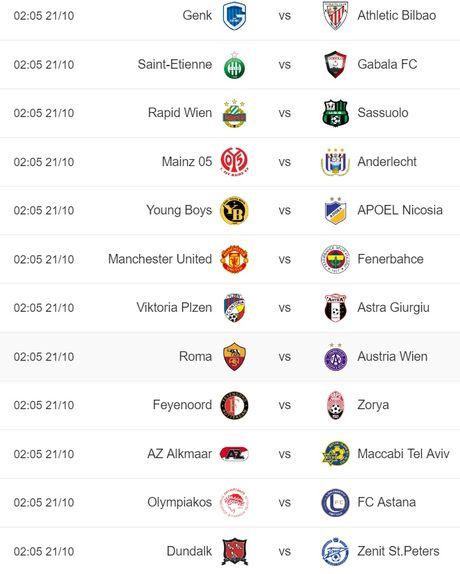 02h05 ngay 21/10, Manchester United vs Fenerbahce: Quy do nhan nhuc cho thoi - Anh 4