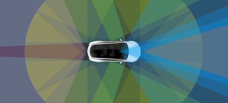 Tesla se trang bi he thong 'tu hanh hoan toan' doi voi tat ca cac mau xe do ho san xuat - Anh 1