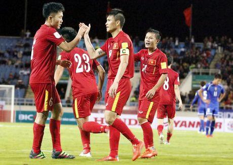 Bang xep hang FIFA thang 10: Viet Nam tang 5 bac - Anh 1