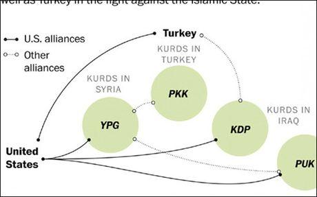 My bi kep giua dong minh Tho Nhi Ky va Kurd o Syria - Anh 2