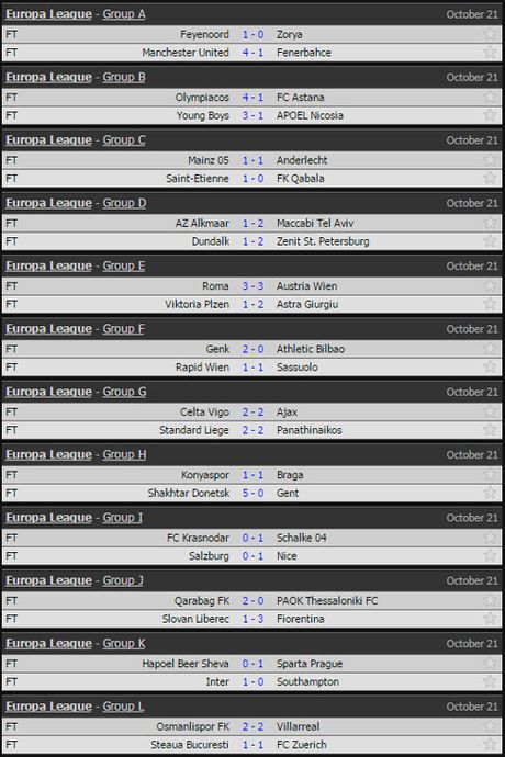Ket qua vong bang Europa League ngay 21.10 - Anh 2