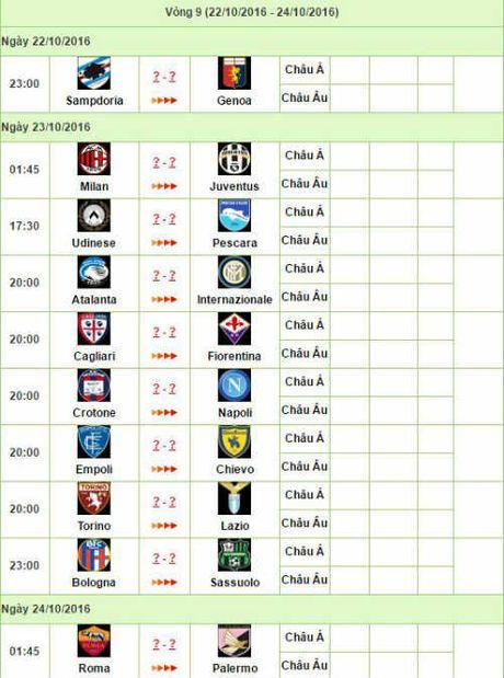 Truoc V9 Serie A: Milan dau Juventus, tai hien thoi vang son - Anh 3