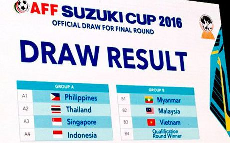 Campuchia nam chung bang voi DT Viet Nam tai AFF Cup 2016 - Anh 2