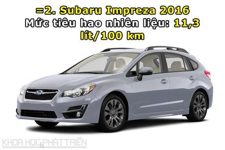 Top 10 xe AWD tiet kiem nhien lieu nhat the gioi - Anh 2