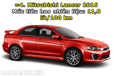 Top 10 xe AWD tiet kiem nhien lieu nhat the gioi - Anh 5