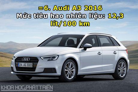 Top 10 xe AWD tiet kiem nhien lieu nhat the gioi - Anh 6