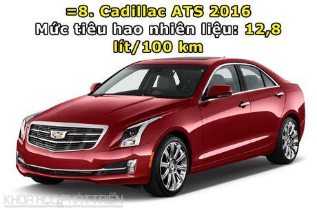 Top 10 xe AWD tiet kiem nhien lieu nhat the gioi - Anh 8
