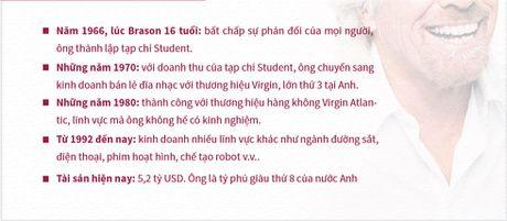 Dang sau thu choi ngong ky di cua ty phu Anh - Anh 5