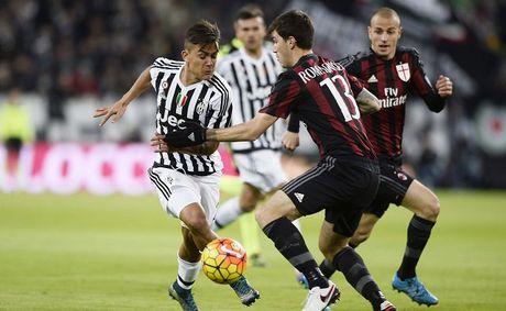 01h45 ngay 23/10, AC Milan vs Juventus: Derby bi lang quen - Anh 1