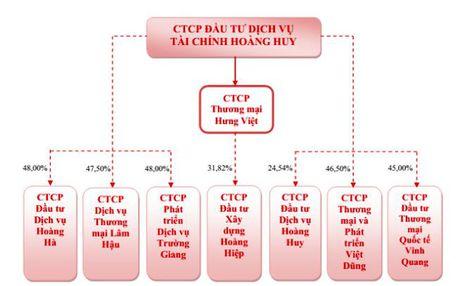 Ong chu Oto Hoang Huy co tai san vuot 4.000 ty dong - Anh 2