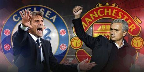 Conte de biu: Chelsea khong bao gio choi nhu MU cua Mourinho! - Anh 1