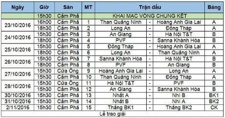 HAGL 'dung' chu nha Than Quang Ninh - Anh 2
