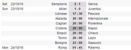 Locatelli ghi ban duy nhat giup Milan quat nga Juventus ngay tai San Siro - Anh 2
