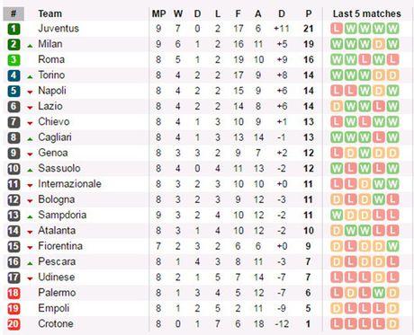 Locatelli ghi ban duy nhat giup Milan quat nga Juventus ngay tai San Siro - Anh 3