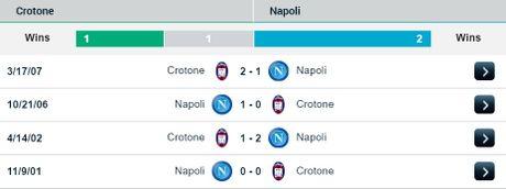 20h00 ngay 23/10, Crotone vs Napoli: Khong co kich ban cho truyen co tich - Anh 3