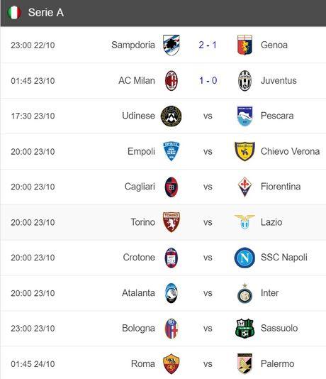 20h00 ngay 23/10, Crotone vs Napoli: Khong co kich ban cho truyen co tich - Anh 5