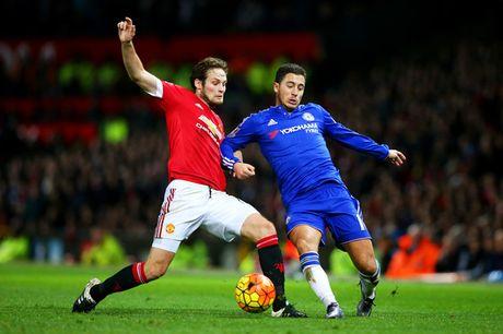 22 gio hom nay, TRUC TIEP Chelsea - M.U - Anh 1