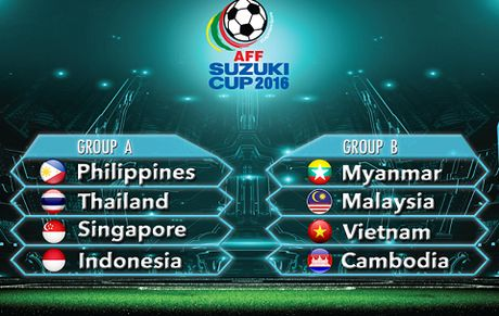 Lo dien doi thu cuoi cung cua tuyen Viet Nam tai AFF Cup 2016 - Anh 1