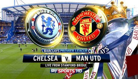 Truc tiep Chelsea vs MU: Doi hinh ra san manh nhat - Anh 1