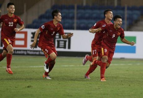 Nhan dinh, du doan ket qua tran U19 Viet Nam - U19 Bahrain - Anh 1