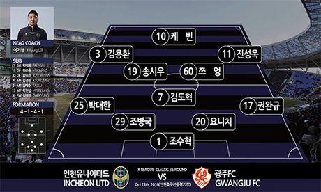 Xuan Truong da 67 phut trong tran thang 2-0 cua Incheon - Anh 2