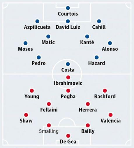 Chelsea – MU: Man dau tri giua Mourinho va Conte - Anh 3